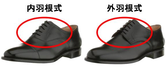 革靴の内羽根式と外羽根式の違いを1分で学べるページ